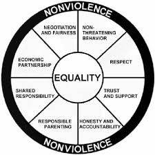non violence benefits